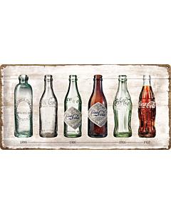 Metallplaat 25x50cm / Coca-Cola pudelite ajalugu